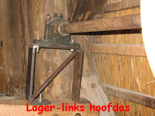 38-lager-links